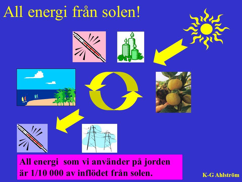 All energi från solen! All energi som vi använder på jorden är 1/10 000 av inflödet från solen. K-G Ahlström