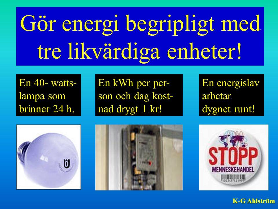 Gör energi begripligt med tre likvärdiga enheter! En 40- watts- lampa som brinner 24 h. En kWh per per- son och dag kost- nad drygt 1 kr! En energisla