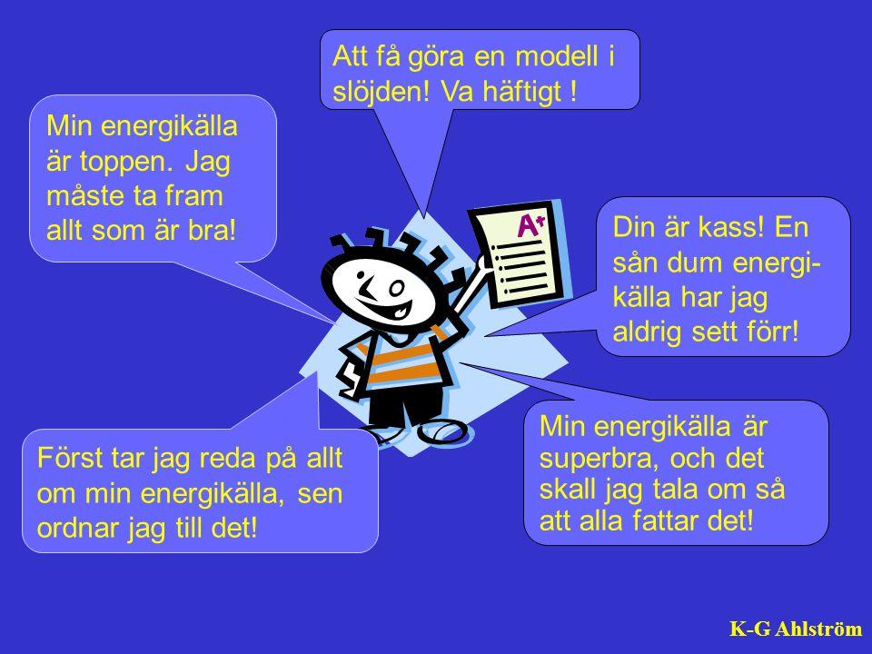 Hämta ett arbetsområde med energiexperiment. K-G Ahlström