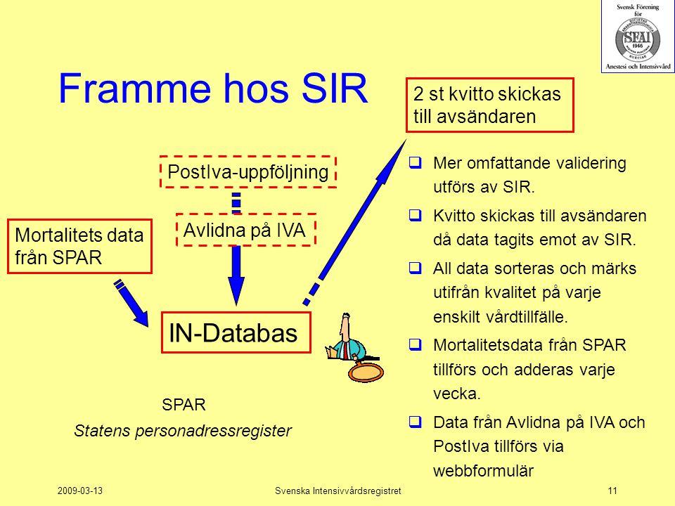 2009-03-13Svenska Intensivvårdsregistret11 Framme hos SIR IN-Databas  Mer omfattande validering utförs av SIR.  Kvitto skickas till avsändaren då da