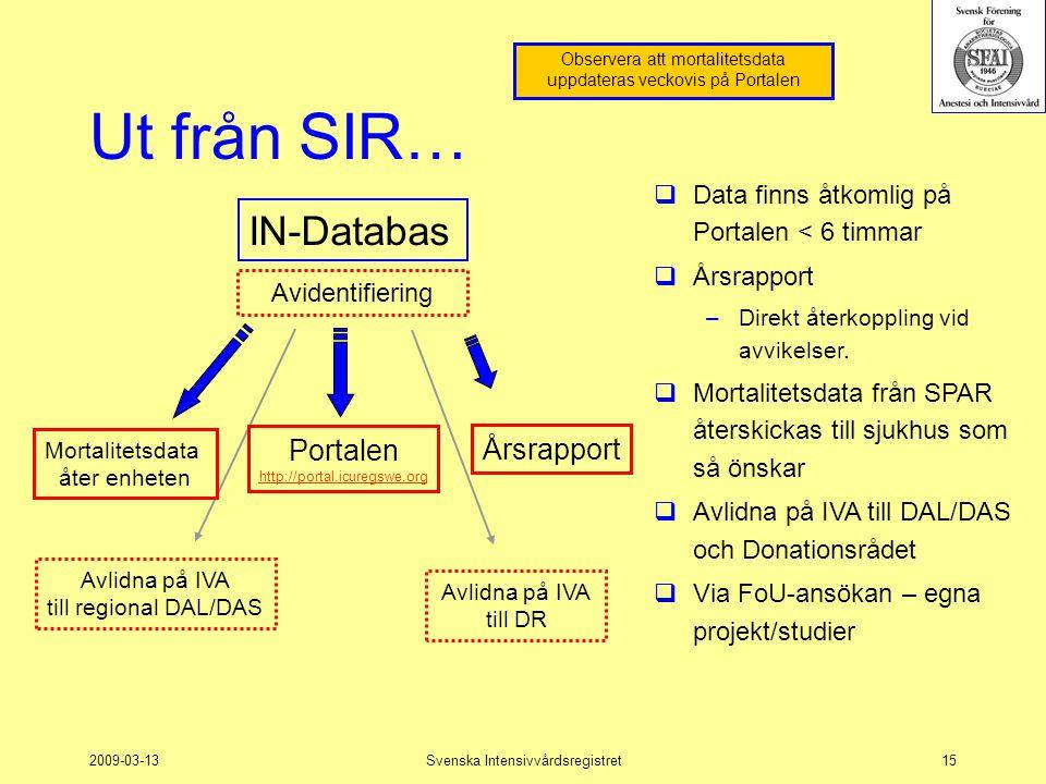 2009-03-13Svenska Intensivvårdsregistret15 Ut från SIR…  Data finns åtkomlig på Portalen < 6 timmar  Årsrapport –Direkt återkoppling vid avvikelser.