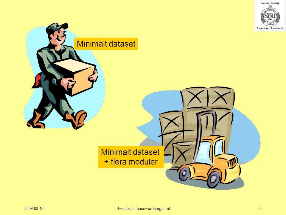 2009-03-13Svenska Intensivvårdsregistret2 Minimalt dataset Minimalt dataset + flera moduler