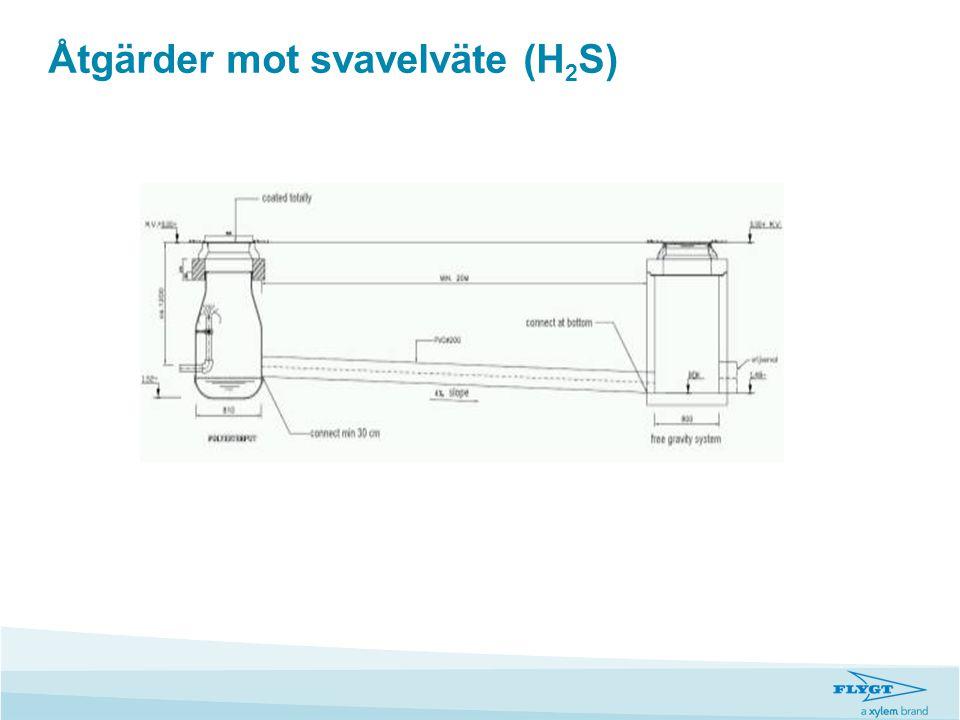 Åtgärder mot svavelväte (H 2 S)