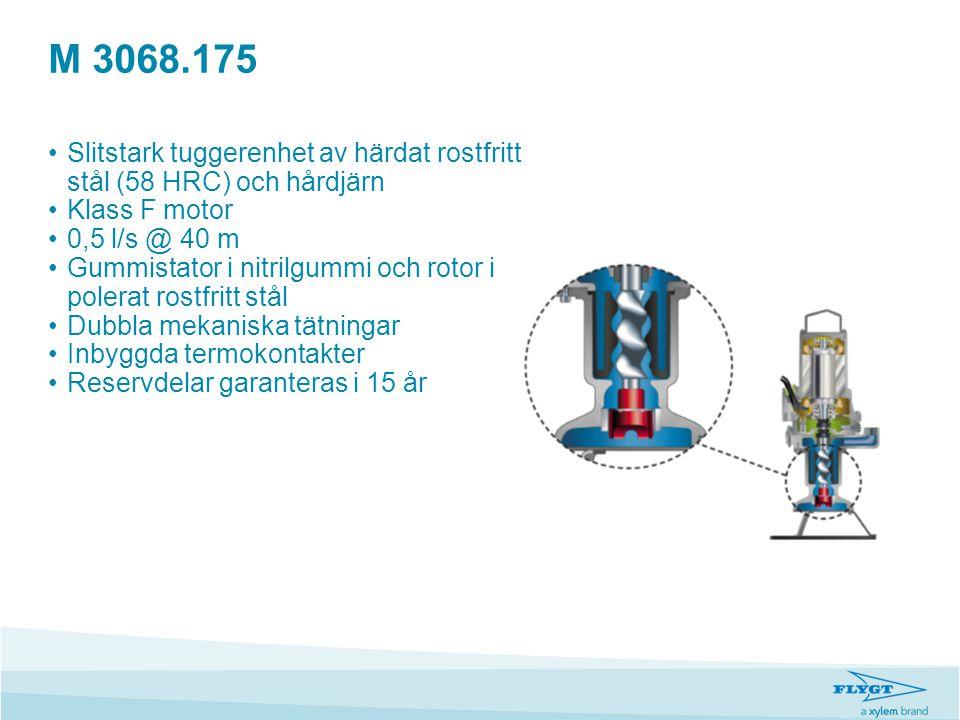 M 3068.175 •Slitstark tuggerenhet av härdat rostfritt stål (58 HRC) och hårdjärn •Klass F motor •0,5 l/s @ 40 m •Gummistator i nitrilgummi och rotor i