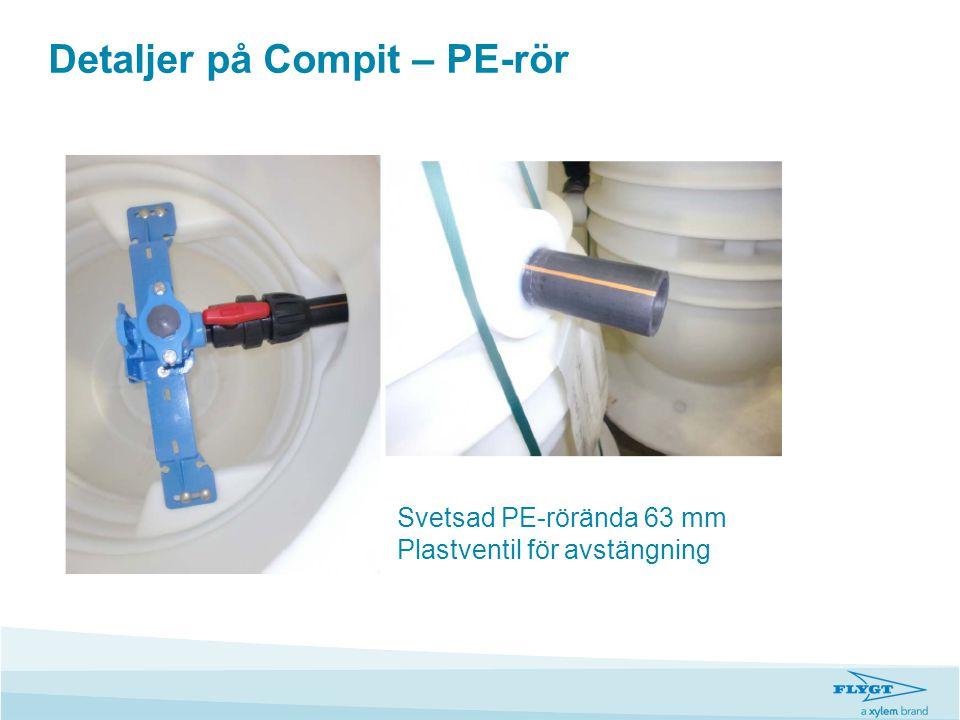Detaljer på Compit – PE-rör Svetsad PE-rörända 63 mm Plastventil för avstängning