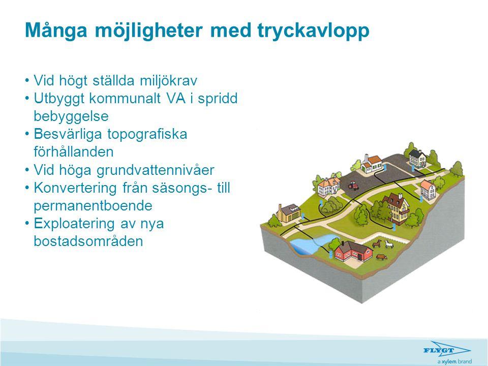Många möjligheter med tryckavlopp •Vid högt ställda miljökrav •Utbyggt kommunalt VA i spridd bebyggelse •Besvärliga topografiska förhållanden •Vid hög
