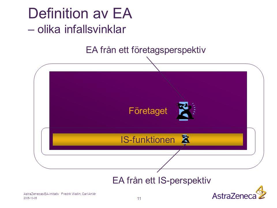 2005-10-05 AstraZenecas EA-initiativ Fredrik Wallin, Carl Anlér 11 Definition av EA – olika infallsvinklar Företaget IS-funktionen EA från ett företagsperspektiv EA från ett IS-perspektiv