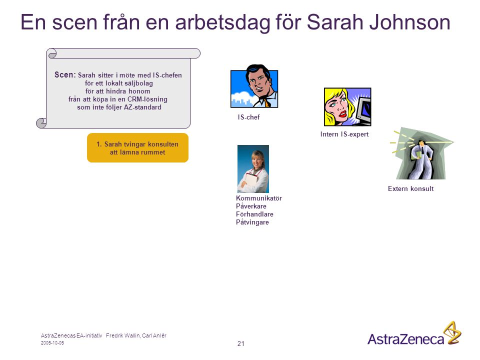 2005-10-05 AstraZenecas EA-initiativ Fredrik Wallin, Carl Anlér 21 En scen från en arbetsdag för Sarah Johnson Scen: Sarah sitter i möte med IS-chefen för ett lokalt säljbolag för att hindra honom från att köpa in en CRM-lösning som inte följer AZ-standard Kommunikatör Påverkare Förhandlare Påtvingare IS-chef Extern konsult Intern IS-expert 1.