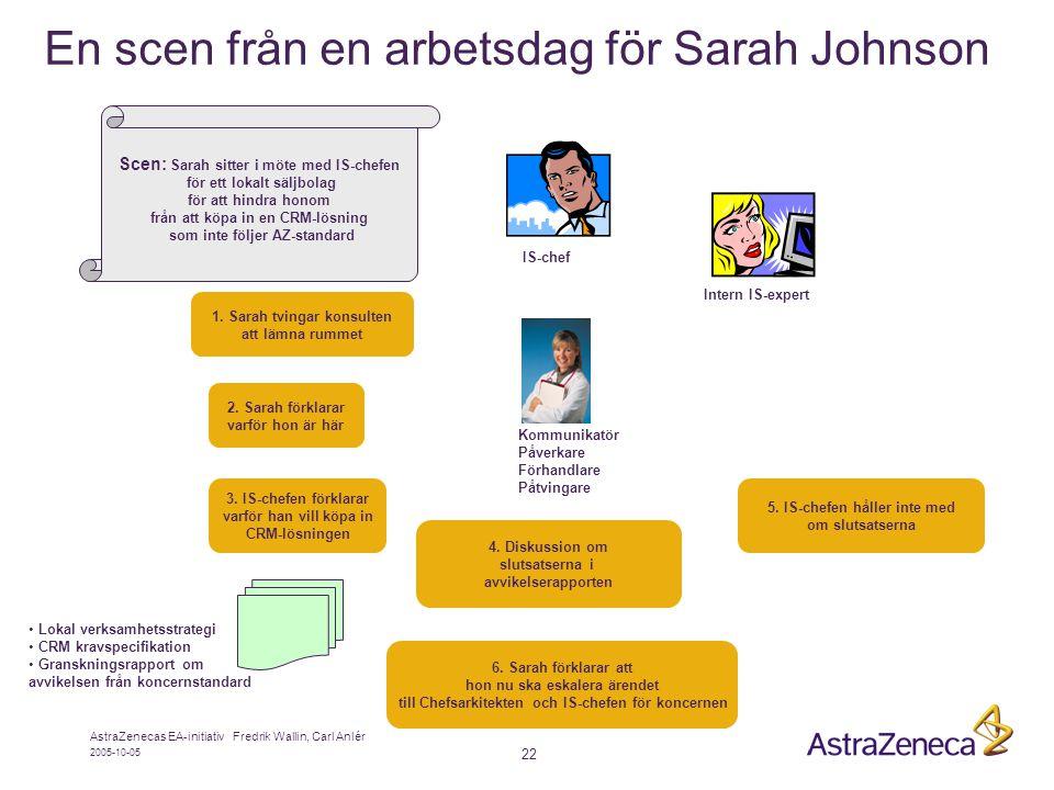 2005-10-05 AstraZenecas EA-initiativ Fredrik Wallin, Carl Anlér 22 En scen från en arbetsdag för Sarah Johnson 2.