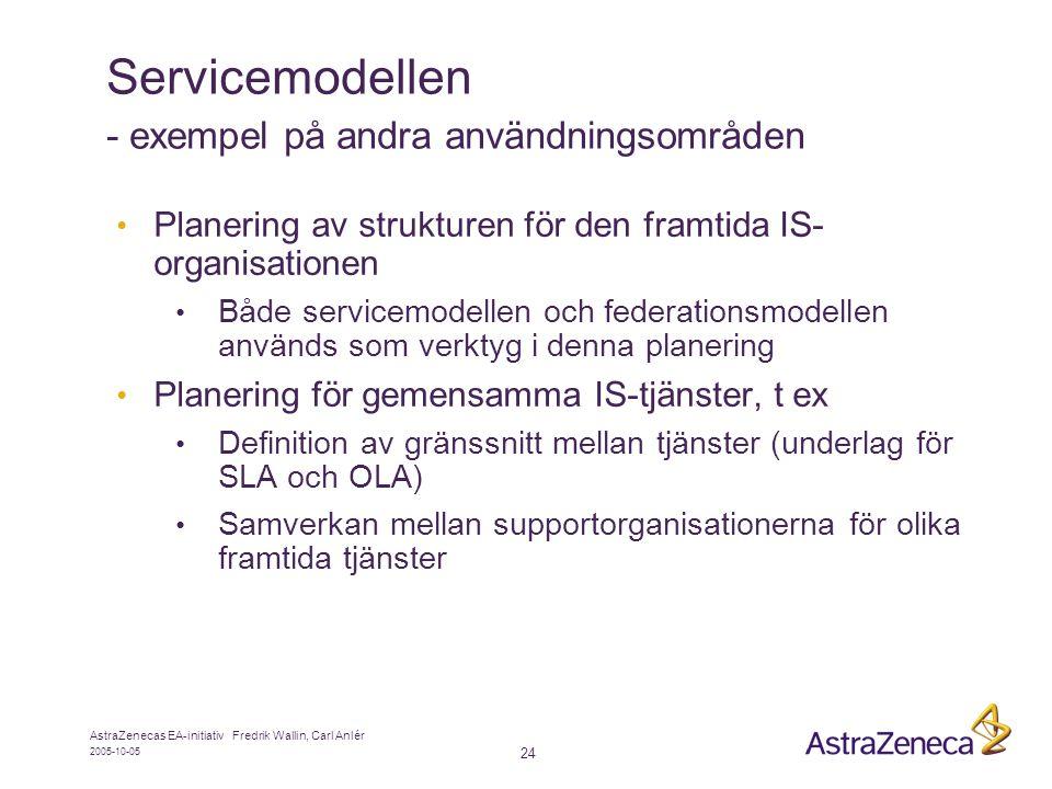 2005-10-05 AstraZenecas EA-initiativ Fredrik Wallin, Carl Anlér 24 Servicemodellen - exempel på andra användningsområden • Planering av strukturen för den framtida IS- organisationen • Både servicemodellen och federationsmodellen används som verktyg i denna planering • Planering för gemensamma IS-tjänster, t ex • Definition av gränssnitt mellan tjänster (underlag för SLA och OLA) • Samverkan mellan supportorganisationerna för olika framtida tjänster