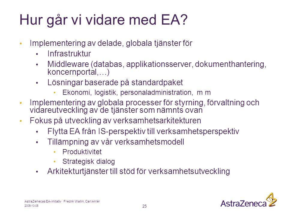 2005-10-05 AstraZenecas EA-initiativ Fredrik Wallin, Carl Anlér 25 Hur går vi vidare med EA.