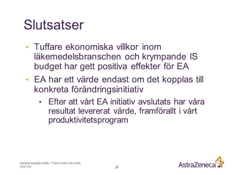 2005-10-05 AstraZenecas EA-initiativ Fredrik Wallin, Carl Anlér 26 Slutsatser • Tuffare ekonomiska villkor inom läkemedelsbranschen och krympande IS budget har gett positiva effekter för EA • EA har ett värde endast om det kopplas till konkreta förändringsinitiativ • Efter att vårt EA initiativ avslutats har våra resultat levererat värde, framförallt i vårt produktivitetsprogram