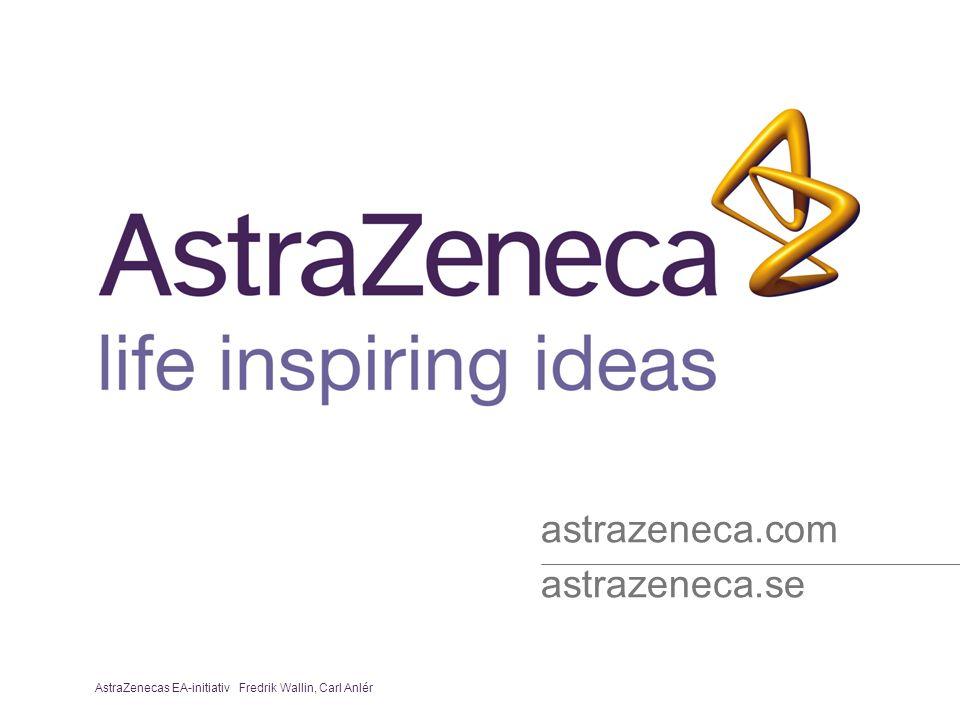 astrazeneca.com astrazeneca.se AstraZenecas EA-initiativ Fredrik Wallin, Carl Anlér