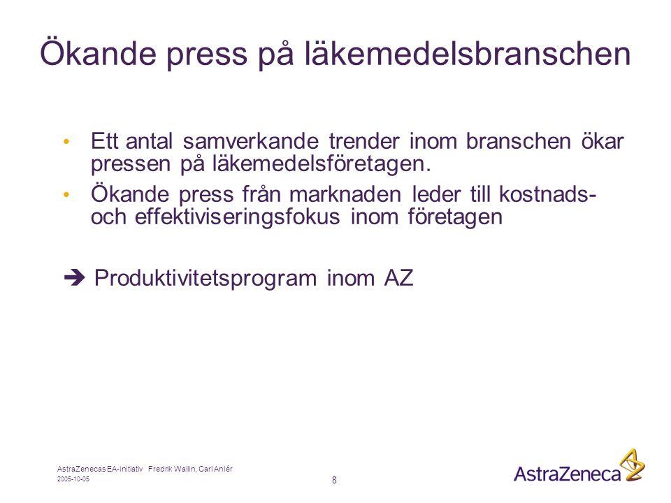 2005-10-05 AstraZenecas EA-initiativ Fredrik Wallin, Carl Anlér 8 Ökande press på läkemedelsbranschen • Ett antal samverkande trender inom branschen ökar pressen på läkemedelsföretagen.