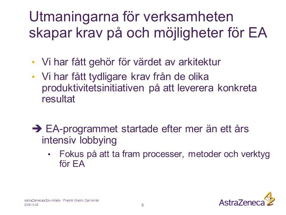 2005-10-05 AstraZenecas EA-initiativ Fredrik Wallin, Carl Anlér 9 Utmaningarna för verksamheten skapar krav på och möjligheter för EA • Vi har fått gehör för värdet av arkitektur • Vi har fått tydligare krav från de olika produktivitetsinitiativen på att leverera konkreta resultat  EA-programmet startade efter mer än ett års intensiv lobbying • Fokus på att ta fram processer, metoder och verktyg för EA