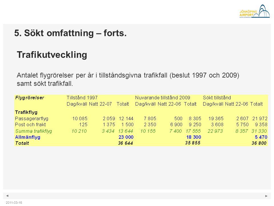 ◄ ► 5. Sökt omfattning – forts. Trafikutveckling Antalet flygrörelser per år i tillståndsgivna trafikfall (beslut 1997 och 2009) samt sökt trafikfall.