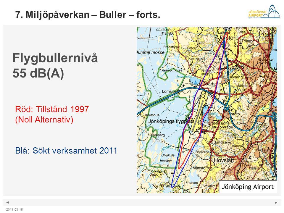 ◄ ► Flygbullernivå 55 dB(A) Röd: Tillstånd 1997 (Noll Alternativ) Blå: Sökt verksamhet 2011 7. Miljöpåverkan – Buller – forts. 2011-03-15