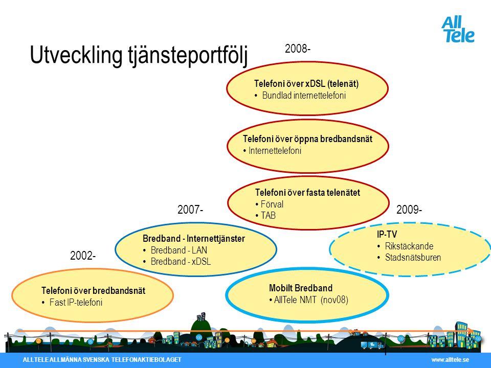 ALLTELE ALLMÄNNA SVENSKA TELEFONAKTIEBOLAGET www.alltele.se Utveckling tjänsteportfölj 1 Bredband - Internettjänster • Bredband - LAN • Bredband - xDS