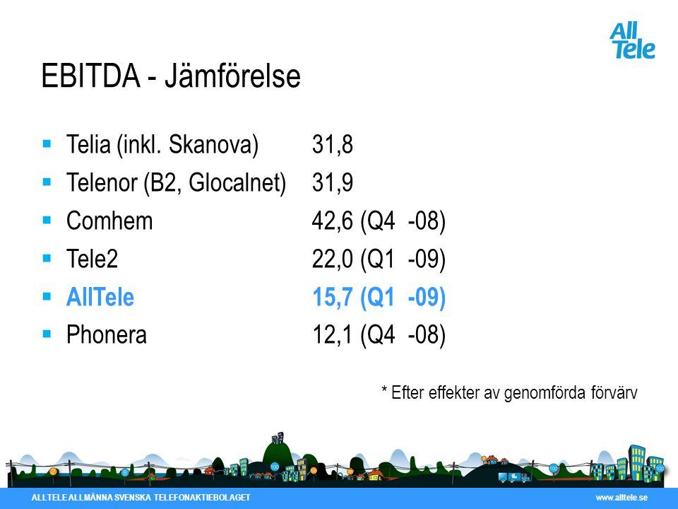 ALLTELE ALLMÄNNA SVENSKA TELEFONAKTIEBOLAGET www.alltele.se EBITDA - Jämförelse  Telia (inkl. Skanova)31,8  Telenor (B2, Glocalnet)31,9  Comhem42,6