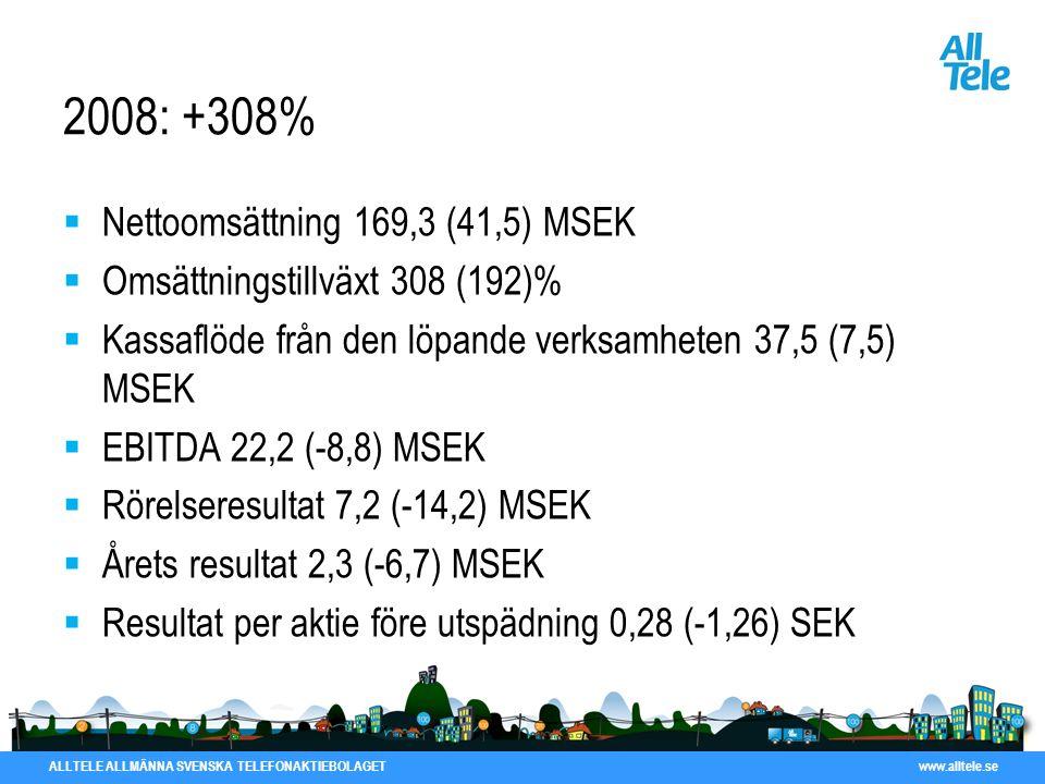 ALLTELE ALLMÄNNA SVENSKA TELEFONAKTIEBOLAGET www.alltele.se 2008: +308%  Nettoomsättning 169,3 (41,5) MSEK  Omsättningstillväxt 308 (192)%  Kassafl
