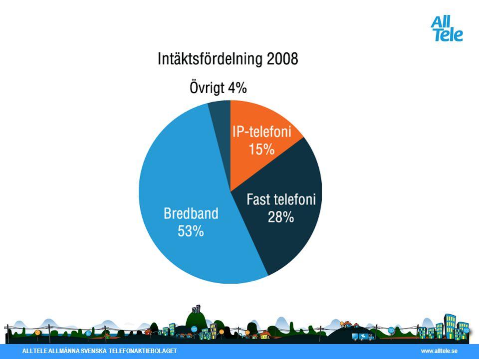 ALLTELE ALLMÄNNA SVENSKA TELEFONAKTIEBOLAGET www.alltele.se