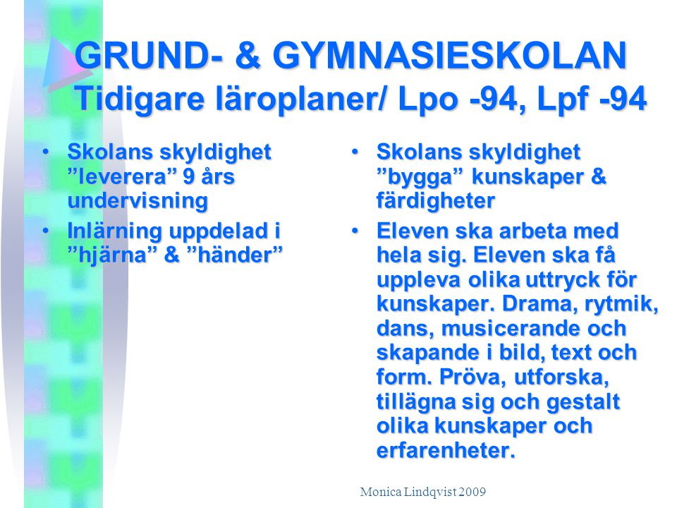 Monica Lindqvist 2009 GRUND- & GYMNASIESKOLAN Tidigare läroplaner/ Lpo -94, Lpf -94 •Skolans skyldighet leverera 9 års undervisning •Inlärning uppdelad i hjärna & händer • Skolans skyldighet bygga kunskaper & färdigheter • Eleven ska arbeta med hela sig.