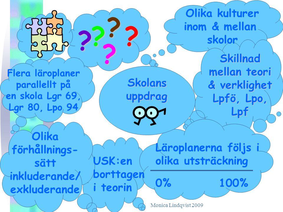 Monica Lindqvist 2009 Skolans uppdrag ? ? ? ?? Läroplanerna följs i olika utsträckning 0% 100% Flera läroplaner parallellt på en skola Lgr 69, Lgr 80,