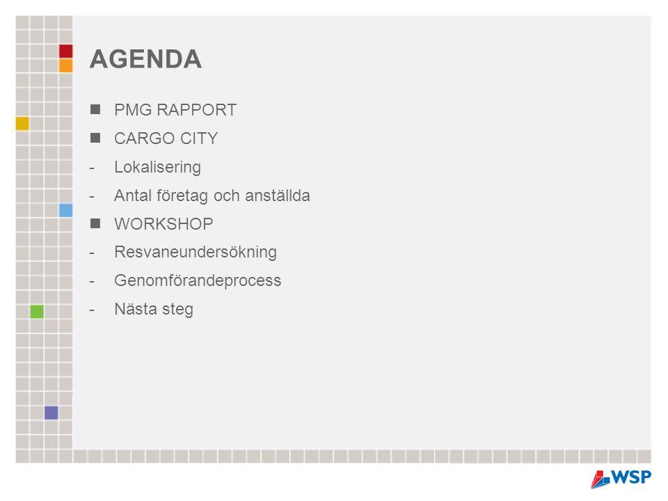 AGENDA  PMG RAPPORT  CARGO CITY -Lokalisering -Antal företag och anställda  WORKSHOP -Resvaneundersökning -Genomförandeprocess -Nästa steg