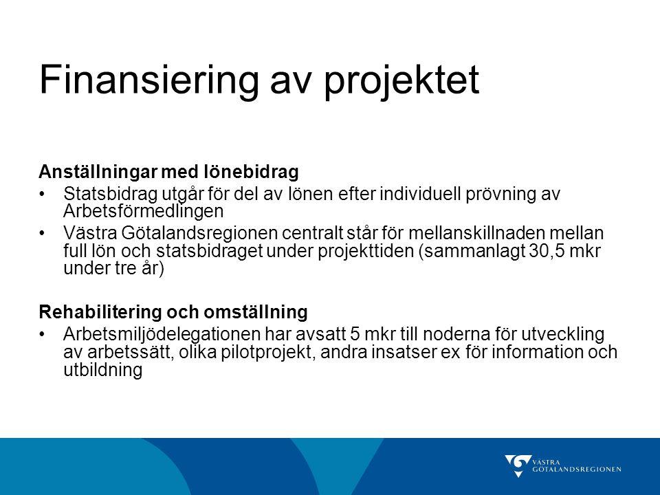 Finansiering av projektet Anställningar med lönebidrag •Statsbidrag utgår för del av lönen efter individuell prövning av Arbetsförmedlingen •Västra Götalandsregionen centralt står för mellanskillnaden mellan full lön och statsbidraget under projekttiden (sammanlagt 30,5 mkr under tre år) Rehabilitering och omställning •Arbetsmiljödelegationen har avsatt 5 mkr till noderna för utveckling av arbetssätt, olika pilotprojekt, andra insatser ex för information och utbildning