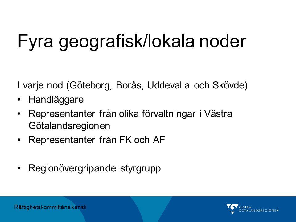 Fyra geografisk/lokala noder I varje nod (Göteborg, Borås, Uddevalla och Skövde) •Handläggare •Representanter från olika förvaltningar i Västra Götalandsregionen •Representanter från FK och AF •Regionövergripande styrgrupp Rättighetskommitténs kansli