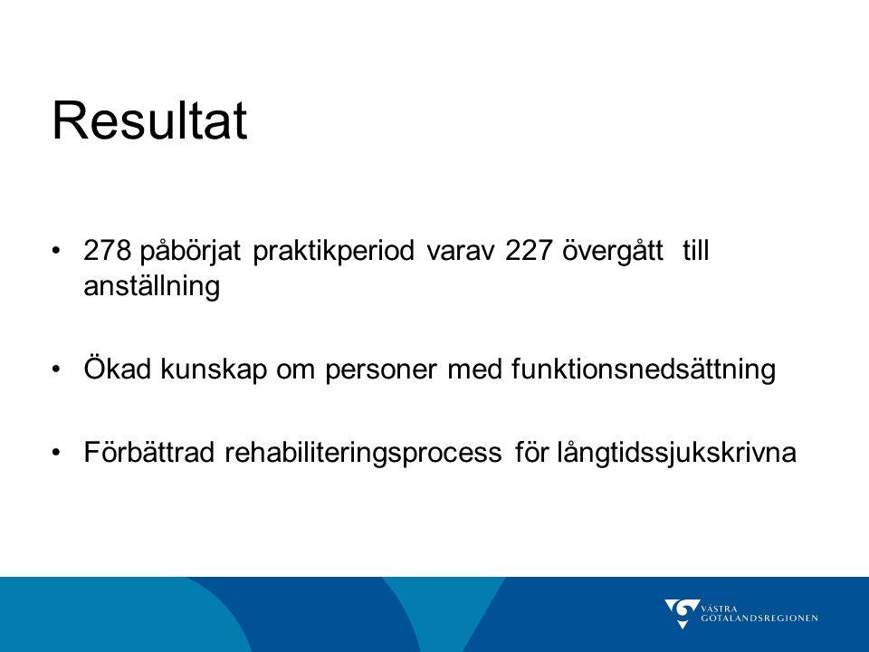Resultat •278 påbörjat praktikperiod varav 227 övergått till anställning •Ökad kunskap om personer med funktionsnedsättning •Förbättrad rehabiliteringsprocess för långtidssjukskrivna