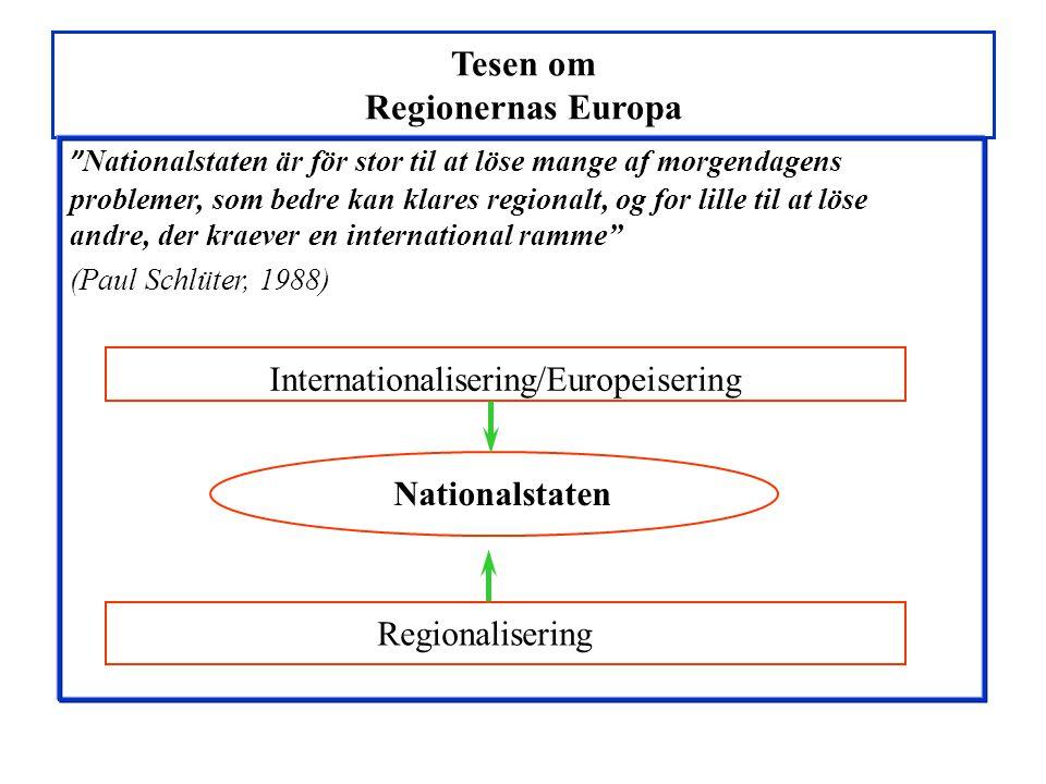 Tesen om Regionernas Europa Nationalstaten är för stor til at löse mange af morgendagens problemer, som bedre kan klares regionalt, og for lille til at löse andre, der kraever en international ramme (Paul Schlüter, 1988) Nationalstaten Internationalisering/Europeisering Regionalisering