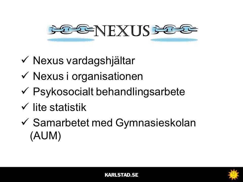 Nexus  Nexus vardagshjältar  Nexus i organisationen  Psykosocialt behandlingsarbete  lite statistik  Samarbetet med Gymnasieskolan (AUM)