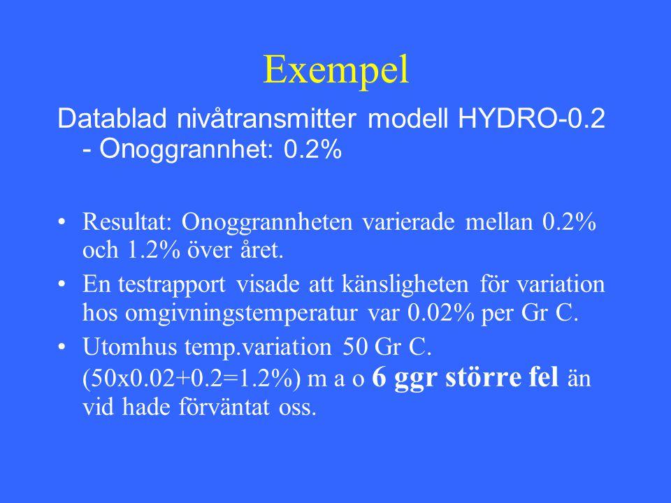 Exempel Datablad nivåtransmitter modell HYDRO-0.2 - On oggrannhet: 0.2% •Resultat: Onoggrannheten varierade mellan 0.2% och 1.2% över året.