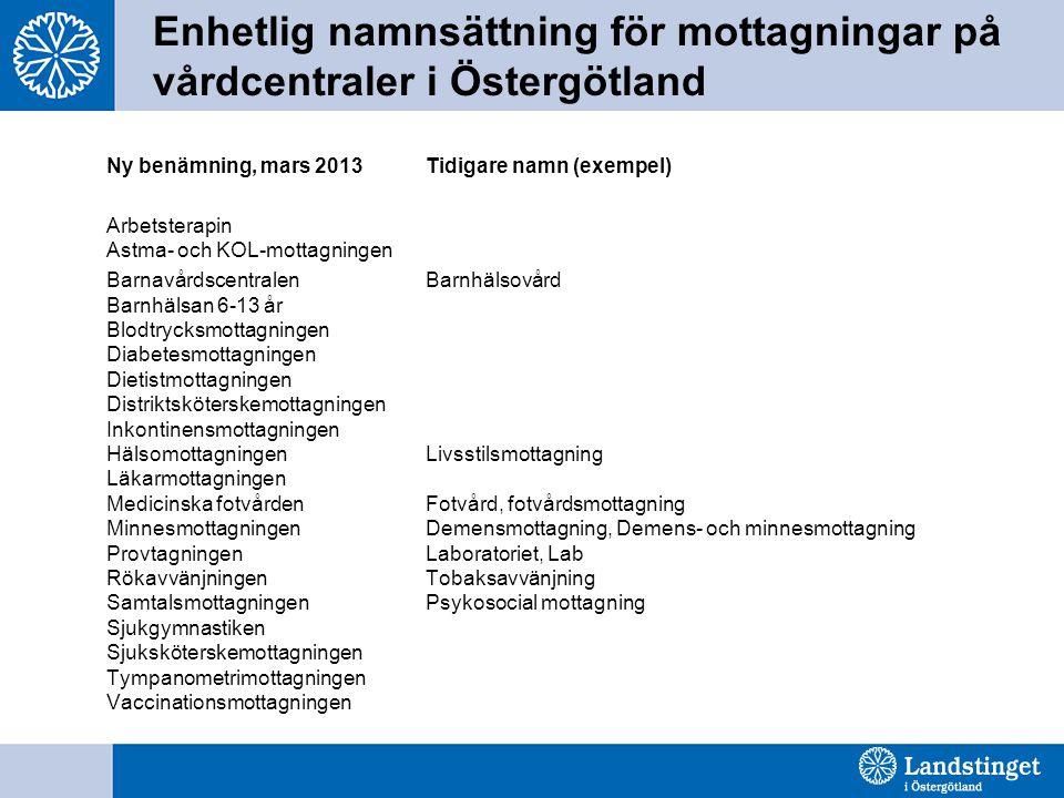 Enhetlig namnsättning för mottagningar på vårdcentraler i Östergötland Ny benämning, mars 2013Tidigare namn (exempel) Arbetsterapin Astma- och KOL-mot
