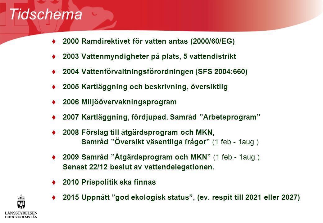 Tidschema  2000 Ramdirektivet för vatten antas (2000/60/EG)  2003 Vattenmyndigheter på plats, 5 vattendistrikt  2004 Vattenförvaltningsförordningen