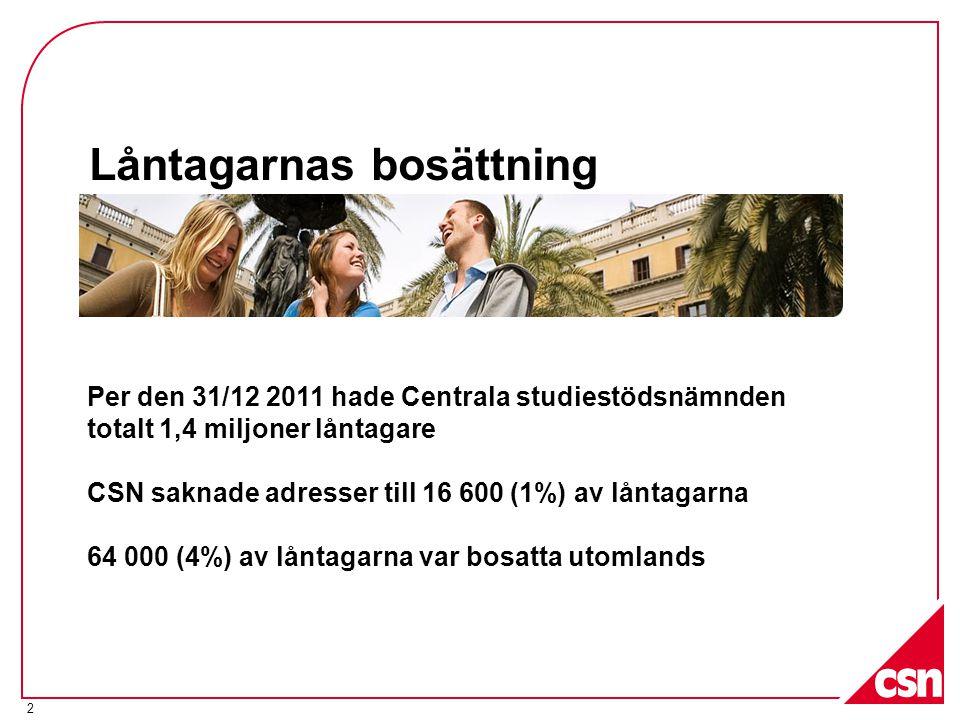 2 Låntagarnas bosättning Per den 31/12 2011 hade Centrala studiestödsnämnden totalt 1,4 miljoner låntagare CSN saknade adresser till 16 600 (1%) av låntagarna 64 000 (4%) av låntagarna var bosatta utomlands
