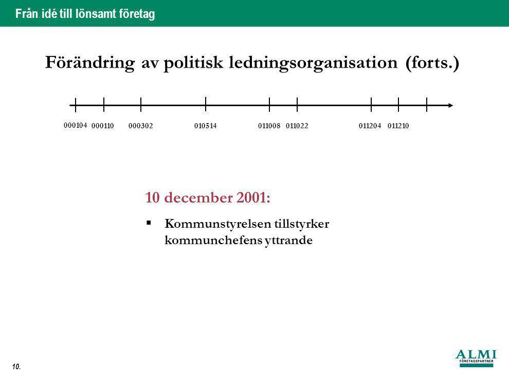 Från idé till lönsamt företag 10. Förändring av politisk ledningsorganisation (forts.) 10 december 2001:  Kommunstyrelsen tillstyrker kommunchefens y