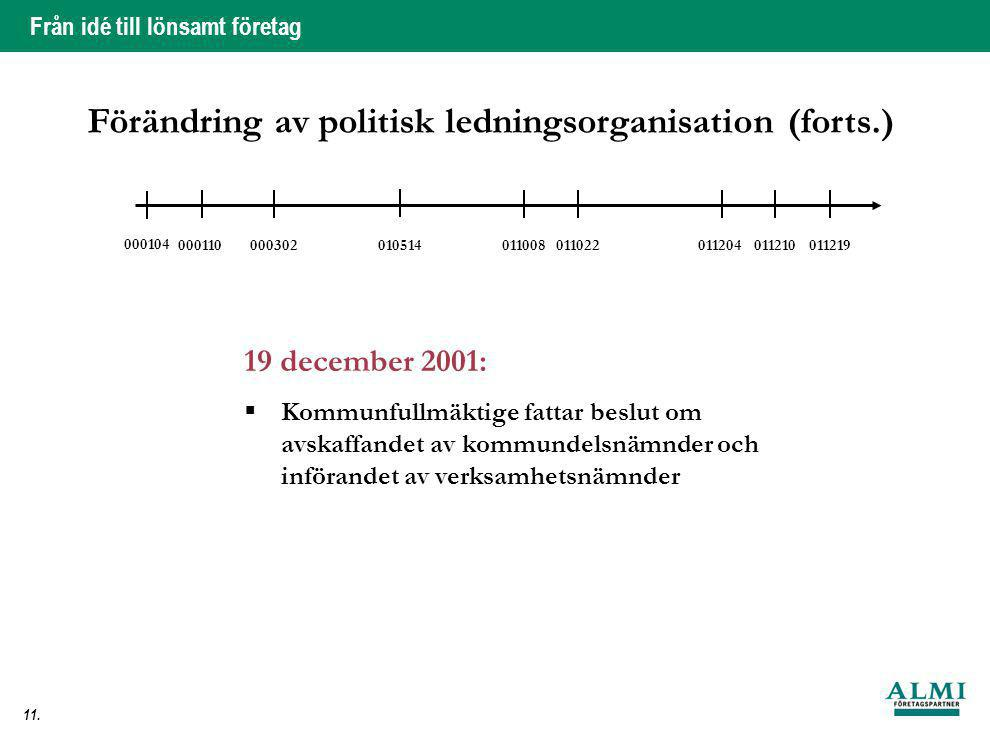 Från idé till lönsamt företag 11. Förändring av politisk ledningsorganisation (forts.) 19 december 2001:  Kommunfullmäktige fattar beslut om avskaffa