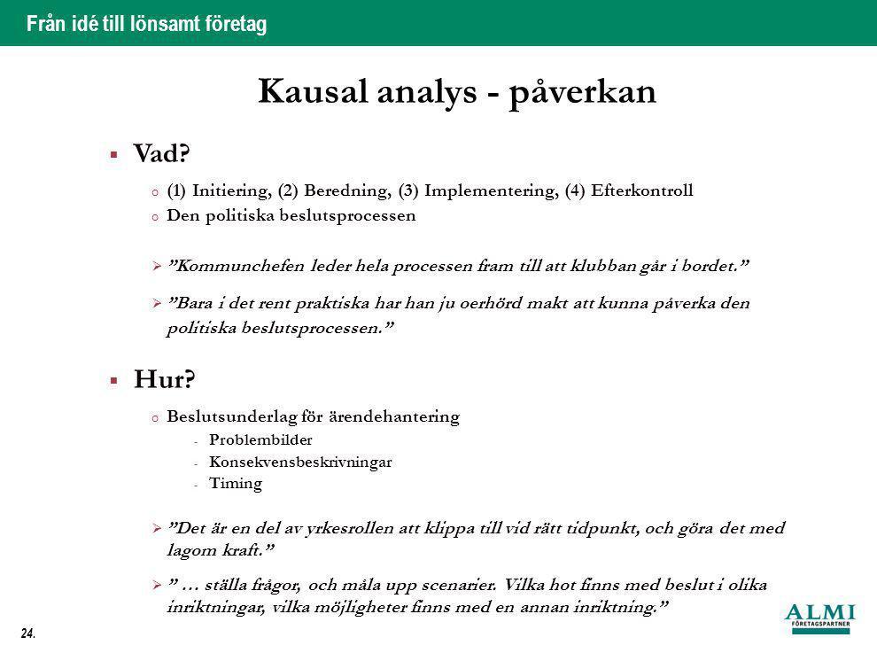 Från idé till lönsamt företag 24. Kausal analys - påverkan  Vad? o (1) Initiering, (2) Beredning, (3) Implementering, (4) Efterkontroll o Den politis