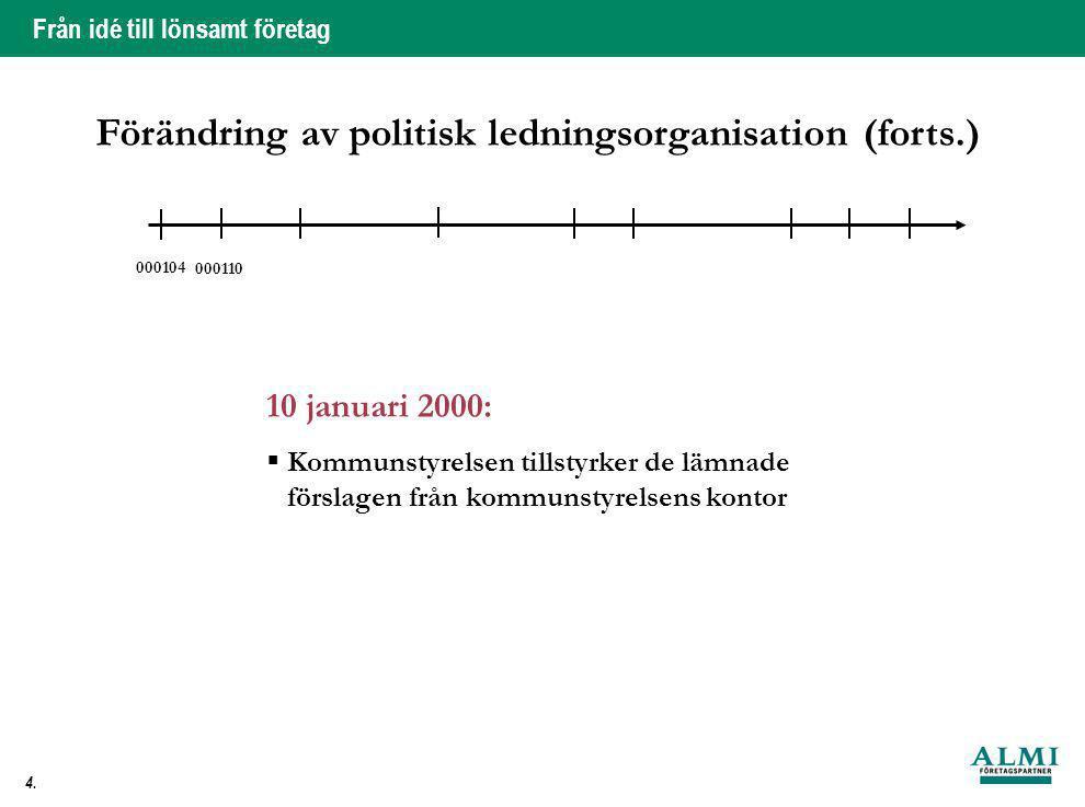 Från idé till lönsamt företag 4. 10 januari 2000:  Kommunstyrelsen tillstyrker de lämnade förslagen från kommunstyrelsens kontor 000104 000110 Föränd