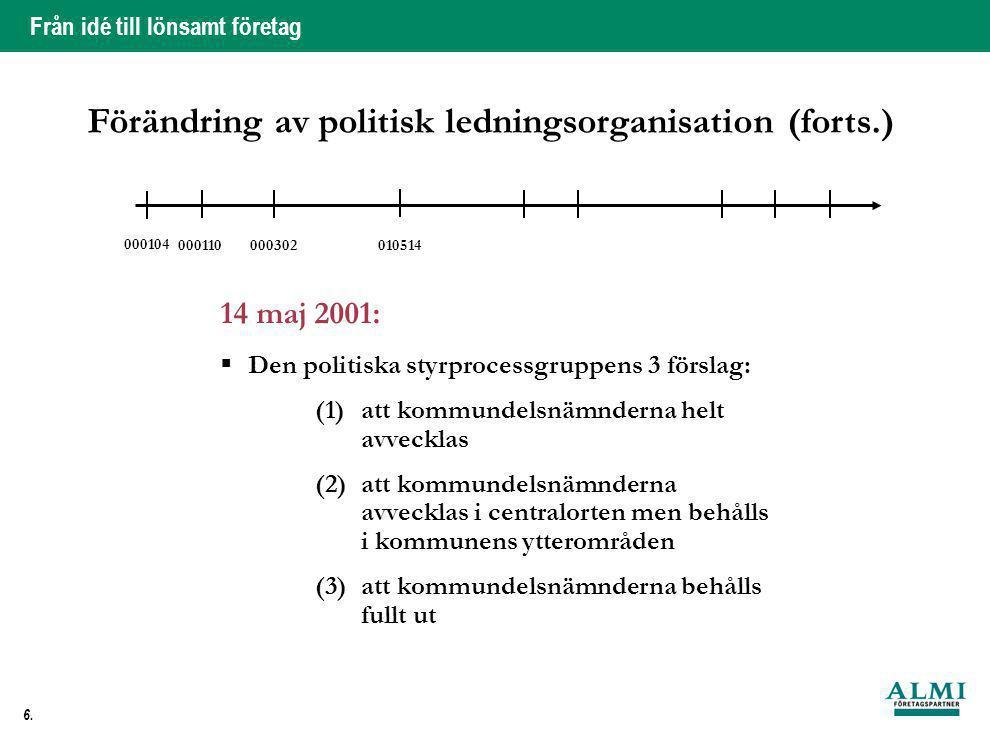 Från idé till lönsamt företag 6. Förändring av politisk ledningsorganisation (forts.) 14 maj 2001:  Den politiska styrprocessgruppens 3 förslag: (1)a