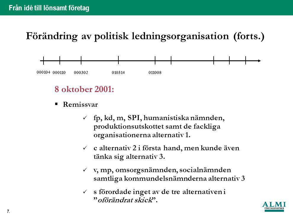 Från idé till lönsamt företag 7. Förändring av politisk ledningsorganisation (forts.) 8 oktober 2001:  Remissvar  fp, kd, m, SPI, humanistiska nämnd