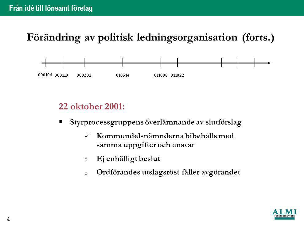 Från idé till lönsamt företag 8. Förändring av politisk ledningsorganisation (forts.) 22 oktober 2001:  Styrprocessgruppens överlämnande av slutförsl