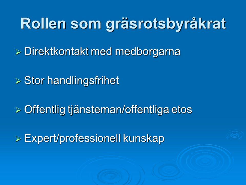 Ämbetsmannens olika roller/relationer (Lennart Lundquist) Lagen Lydnad ÖverordnadLojalitet ÄMBETSMAN/ EXPERT HänsynMedborgare Beaktande Professionell kunskap