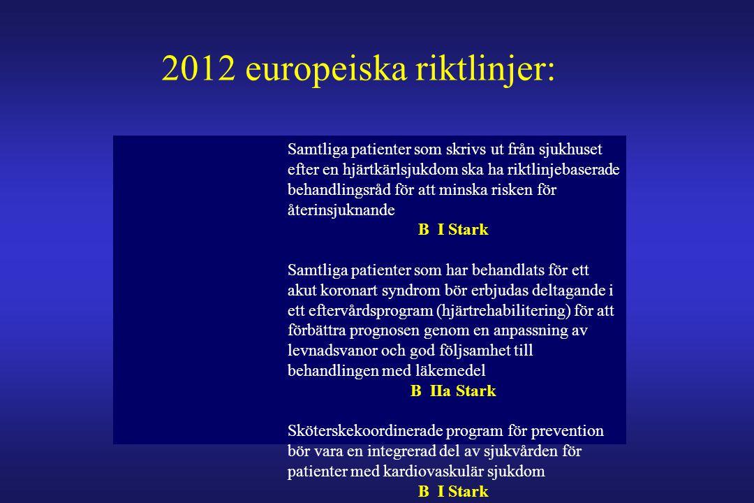 2012 europeiska riktlinjer: Samtliga patienter som skrivs ut från sjukhuset efter en hjärtkärlsjukdom ska ha riktlinjebaserade behandlingsråd för att