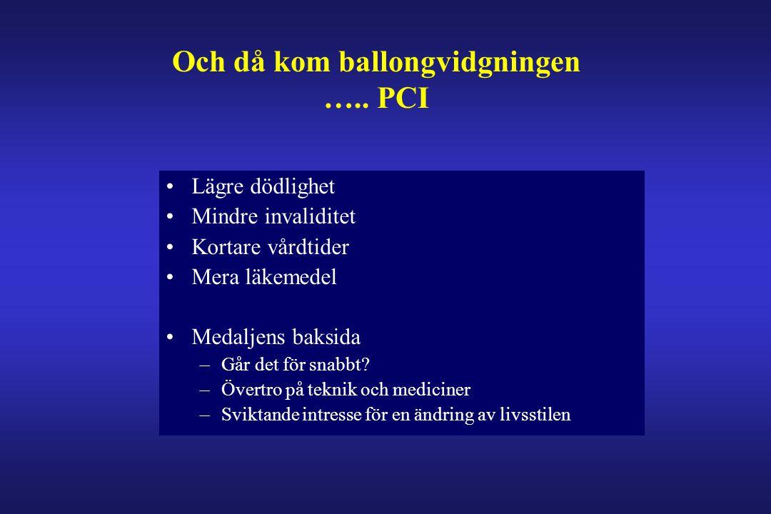 Och då kom ballongvidgningen ….. PCI •Lägre dödlighet •Mindre invaliditet •Kortare vårdtider •Mera läkemedel •Medaljens baksida –Går det för snabbt? –