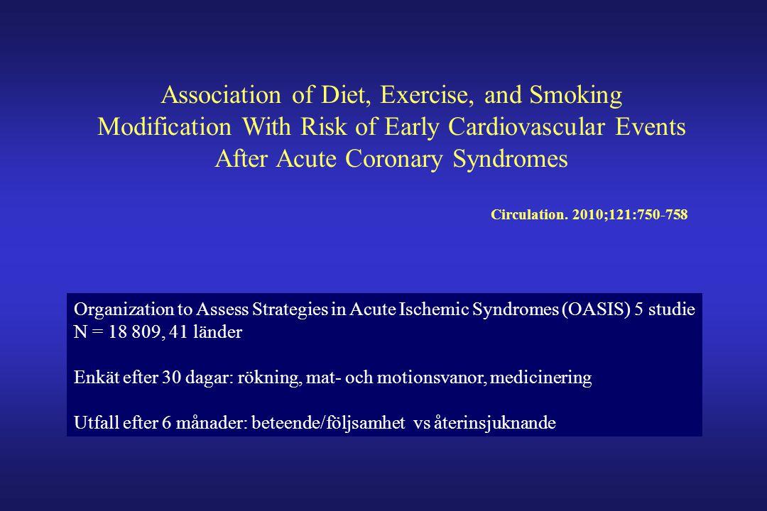 Organization to Assess Strategies in Acute Ischemic Syndromes (OASIS) 5 studie N = 18 809, 41 länder Enkät efter 30 dagar: rökning, mat- och motionsva