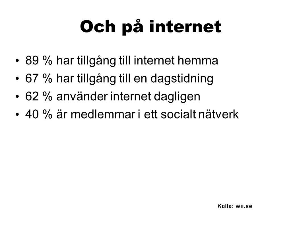 • 89 % har tillgång till internet hemma • 67 % har tillgång till en dagstidning • 62 % använder internet dagligen • 40 % är medlemmar i ett socialt nätverk Källa: wii.se