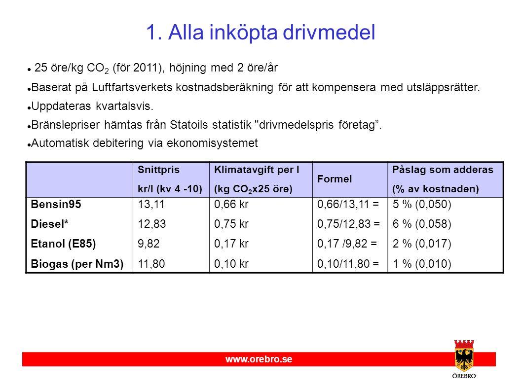 www.orebro.se 2.Tjänsteresor med egen bil • Ingen avgift för etanol- och biogas-fordon.